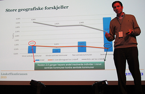 Foto: Analysesjef Nils Staib i Lindorff.